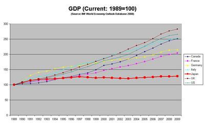 GDP G7.jpg